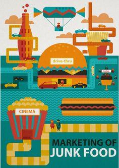 Junk fast Food illustrations infographics editorial by Svajune Garnyte, via Behance