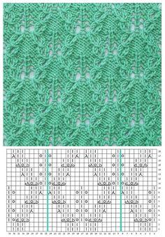 Lace Knitting Stitches, Lace Knitting Patterns, Knitting Charts, Easy Knitting, Knitting Designs, Stitch Patterns, Garter Stitch, Crafts, Knitting Patterns