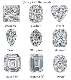 diamond cuts - Wedding Ring Cuts
