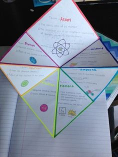 chemistry vocab foldable...