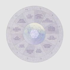 Aries zodiac on pinterest aries horoscope aries woman and aries - Primer signo del zodiaco ...