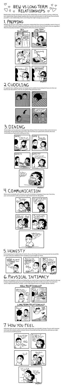 How Relationships Change Over Time SarahSeeAndersen http://www.collegehumor.com/user/7002758