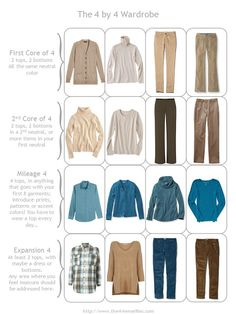 Build a Capsule Wardrobe by Starting with a Scarf: Pigs on the Wing by wrq. Version 2 - The Vivienne Files Capsule Wardrobe, Travel Wardrobe, Work Wardrobe, Winter Wardrobe, Wardrobe Ideas, The Vivienne, Fashion Capsule, Fashion Basics, Minimalist Wardrobe