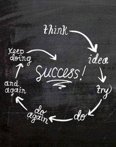 Le succès ne vient pas seul!