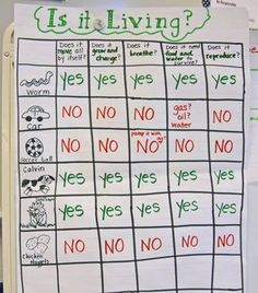 Topic: Living and Nonliving things Anchor Chart Living or Non-living Science. This is a great way to help students understand how to differentiate between living and nonliving things. First Grade Science, Primary Science, Preschool Science, Elementary Science, Science Classroom, Teaching Science, Science Activities, Science Ideas, Teaching Ideas