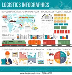 Logistics company innovative worldwide transportation and delivery network structure with locations map  infographics poster abstract vector illustration