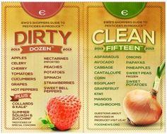 2013-Dirty-Dozen-EWG Plant-Based Dietician