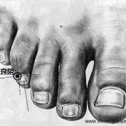 Le 44ème point d'acupuncture du méridien de la vésicule biliaire (44VB)