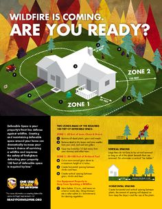 Why 100 Feet Flyer :::2015::: Defensible Space Alert::: Extreme Winter Drought Conditions have Increased Wildfire Danger Statewide! See more at: >> readyforwildfire.org