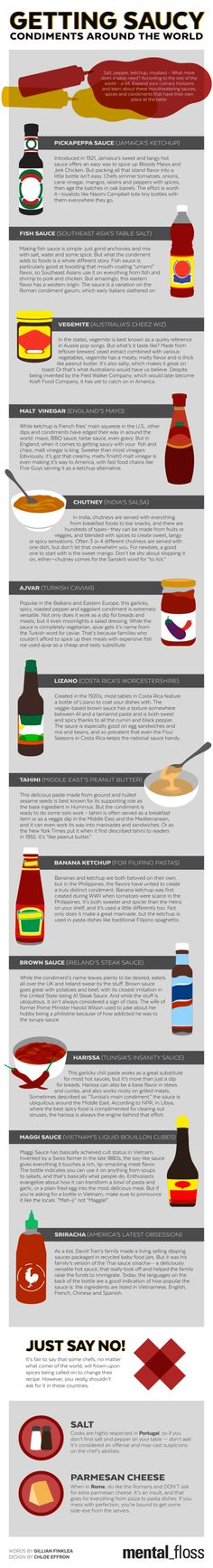 Getting Saucy: Condiments Around the World