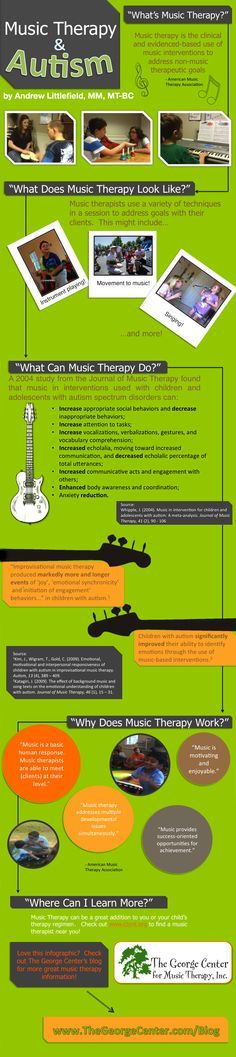 Music Therapy and Autism infographic from The George Center