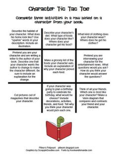 Here is a quick freebie to give your students some choice in summarizing a character from one of their books.