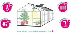 How to build Simple IOT Greenhouse (Part 1)           This this project we are going to control a stable environment to the plant inside th...