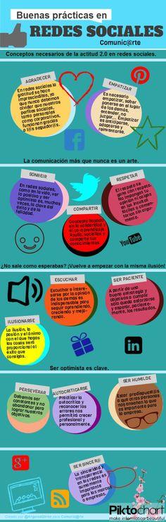 Buenas prácticas en #RedesSociales #infografia #socialmedia