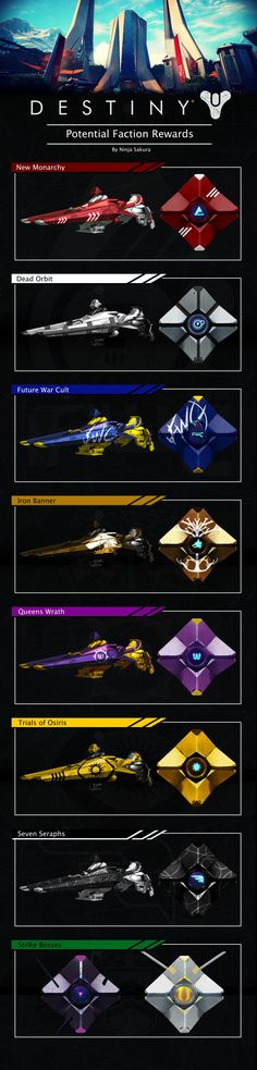 Destiny's Faction Potentials
