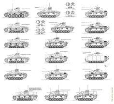 Panzer IIIs variants