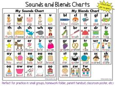 Sounds Chart and Blends Chart -- use as posters, for warm up in small groups, parent handout or for homework folders