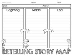 Beginning, middle and end retelling story map writing activity Más 2nd Grade Ela, 2nd Grade Writing, First Grade Reading, Second Grade, Grade 1, Reading Strategies, Reading Activities, Reading Comprehension, Kindergarten Reading