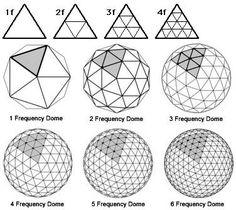 ::::♡ ♤ ♤ ✿⊱╮☼ ♧☾ PINTEREST.COM christiancross ☀❤ قطـﮧ ⁂ ⦿ ⥾ ⦿ ⁂  ❤U •♥•*⦿[†] ::::pentagon sphere - Google zoeken