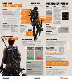 The Division 2 Wiki Guides, Tips, Tricks and Cheats. All the The Division 2 Armor Location, Weapons Maps Location and where to locate and unlock them. The Division Cosplay, Character Qualities, Division Games, Tom Clancy The Division, Game Interface, News Games, Video Games, Best Build, Modern Warfare