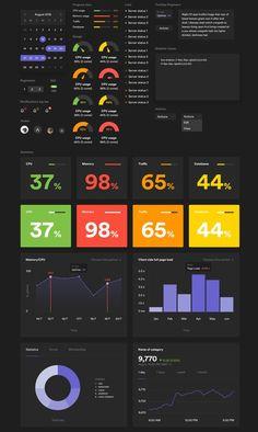Get your dashboard done from your data! Get your dashboard done from your data! Dashboard Examples, Dashboard Interface, Dashboard Design, Dashboard Reports, Interface Design, Excel Dashboard Templates, Web Design, Design Sites, Presentation Design