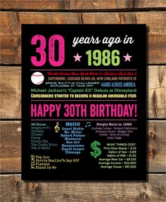 30th Birthday Gift, 1986 Sign, 30th Birthday Poster, 30 Years Ago, Born in 1986…