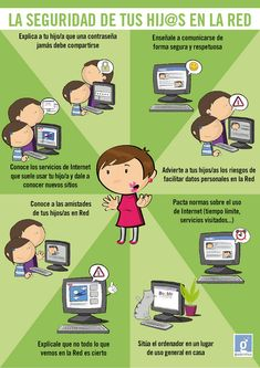 La seguridad de tus hijos en Internet #infografia