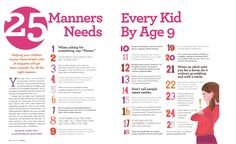 25 Manners Kids Should Know by Age 9 --- Helping your child master these simple rules of etiquette will get him noticed -- for all the right reasons.