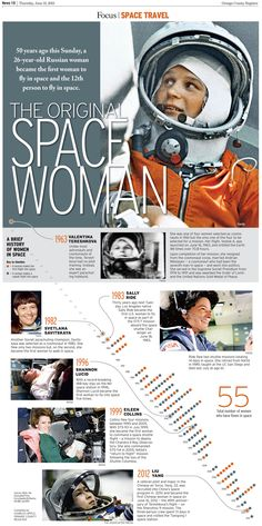 Infographic The Original Space Woman | Infographics Creator