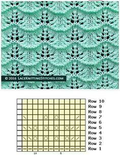 (Chart No Multiple of 12 sts, + A great knitted lace pattern for beginner. Multiple of 12 sts, + Stitch repeat is highlightedMore Estonian Starflower lace pattern. wondering if the smaller handwritten chart was meant for knitting in the round, as it Lace Knitting Stitches, Lace Knitting Patterns, Knitting Charts, Lace Patterns, Free Knitting, Stitch Patterns, Knitting Wool, Knitting Machine, Knitting Projects