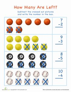 Help your kindergartner practice subtraction and counting skills with these Easter math worksheets, perfect for visual learners who like pictures and counters. Subtraction Kindergarten, Numbers Kindergarten, Subtraction Worksheets, Kindergarten Math Worksheets, Fun Worksheets For Kids, Math For Kids, Easter Worksheets, Addition And Subtraction Practice, 1st Grade Math