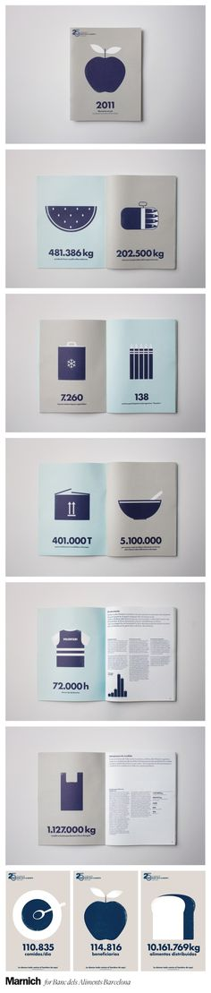 1000+ images about Infographics, typography.... on Pinterest