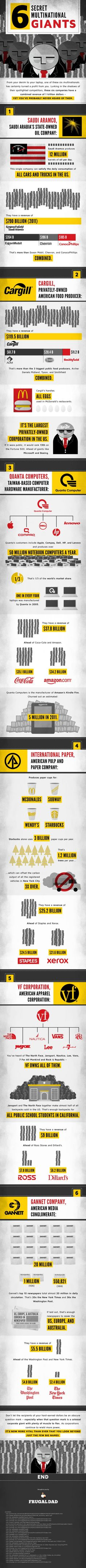 6 Secret Multinational Giants (Infographic) -- Good to know. Lombok, Information Graphics, New World Order, Data Visualization, Public Relations, Good To Know, Fun Facts, Blog, Social Media