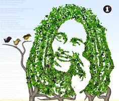 English Literature Essay Bob Marley Biography Essay Bob Marley Biography Essay  Can You Help Me  Write An Essay English Essay Internet also Essay On Modern Science  Best Bob Marley Images On Pinterest  Bob Marley Dreadlocks And  Hiv Essay Paper