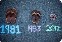 pregnancy pic ideas my mum's bday yr,mine,tdb,and little one ..so 1948,1976,1992,2013..