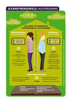 infographic-hulpverlening-partnergeweld [MOV-8701014-1.0].png 466×665 pixels