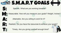 setting s.m.a.r.t goals www.yourhealthyyear.com