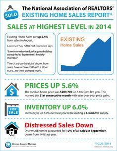 National Association of Realtors...Existing Home Sales Report!! www.browardism.com