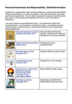 term paper guide gcse