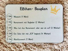 """Hallo ☺️ Ich hoffe ihr hattet alle einen guten Start in die Woche ☀️ Letzte Woche haben meine Zweitis Elfchen kennengelernt  Anhand einiger Beispiele haben wir gemeinsam einen """"Elfchen-Bauplan"""" erarbeitet und dann durften sie auch gleich selbst kreativ werden  Tolle Ergebnisse sind dabei heraus gekommen, die wir dann alle auf ein Plakat geklebt haben  #lehramt #grundschule #grundschullehrerin #deutsch #elfchen #gedicht #kreativ #schreiben #texteverfassen #deutschunterricht #laa #refer..."""
