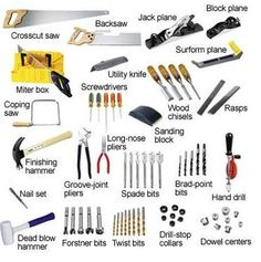 Basic Hand Tools | Essential Tools Every Homeowner Should Have