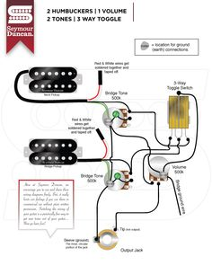 Seymour Duncan SHPR-1 P-Rails Humbucker Pickup Set, Cream w/LP ...