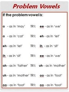 singing tip: how to pronounce problem vowels. Vocal Lessons, Singing Lessons, Singing Tips, Music Lessons, Learn Singing, Guitar Lessons, Art Lessons, Middle School Choir, High School