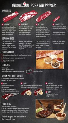 A Pork Rib Primer infographic from Char-Broil