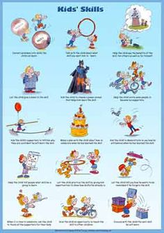 Poster Kids' Skills
