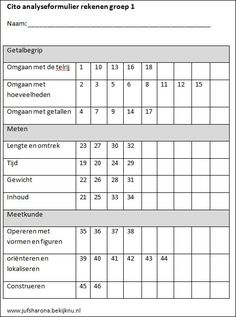 Cito analyseformulier rekenen groep 1. Ook voor taal en groep 2