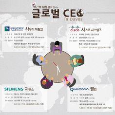 글로벌 CEO와의 만남(출처: 청와대)