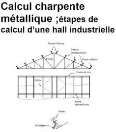 Composition d 39 une charpente architecture pinterest composition and - Composition d une charpente ...