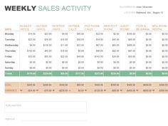 Daily Sales Sheet Template Excel  Google Search  Money