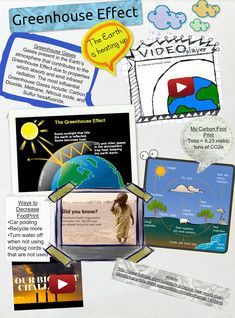 005 Global Warming Posters (18) Problem Policy Speech. This is
